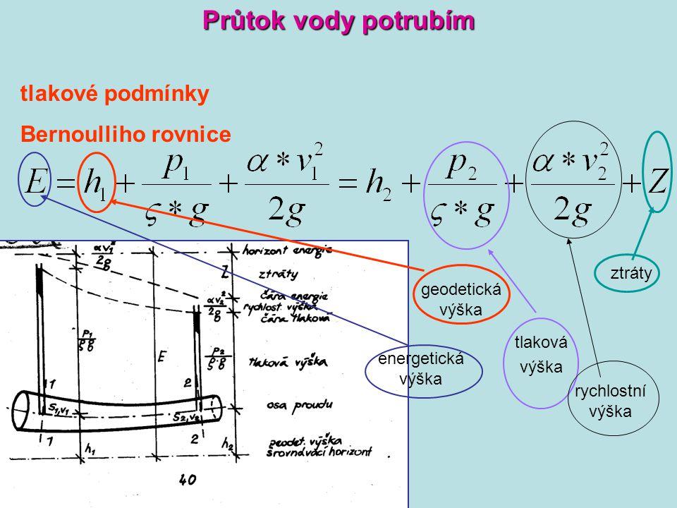 Průtok vody potrubím tlakové podmínky Bernoulliho rovnice geodetická výška tlaková výška rychlostní výška ztráty energetická výška