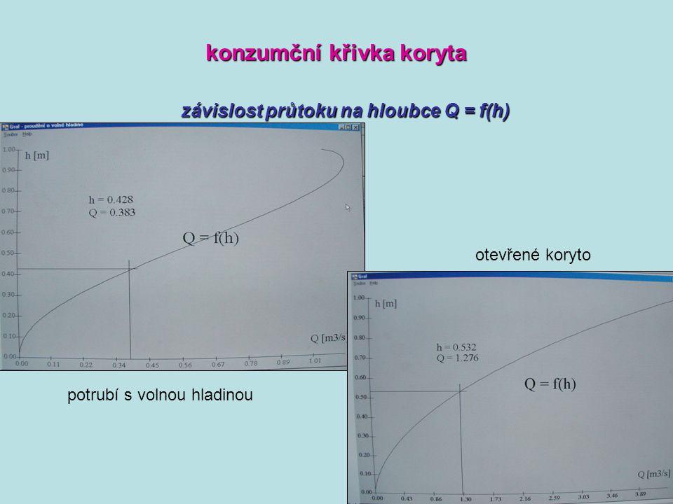 konzumční křivka koryta závislost průtoku na hloubce Q = f(h) otevřené koryto potrubí s volnou hladinou