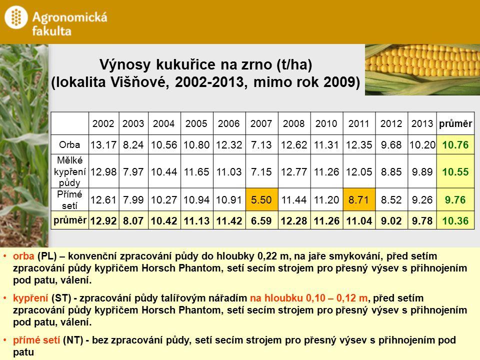 Výnosy kukuřice na zrno (t/ha) (lokalita Višňové, 2002-2013, mimo rok 2009) 20022003200420052006200720082010201120122013průměr Orba 13.178.2410.5610.8