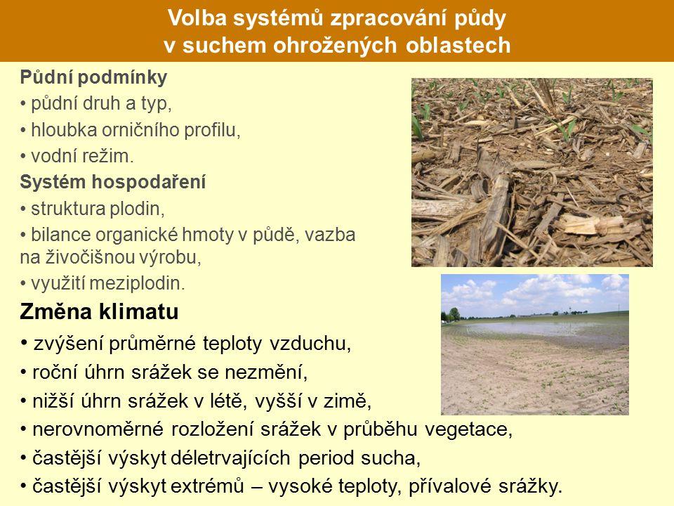 Volba systémů zpracování půdy v suchem ohrožených oblastech Změna klimatu zvýšení průměrné teploty vzduchu, roční úhrn srážek se nezmění, nižší úhrn s