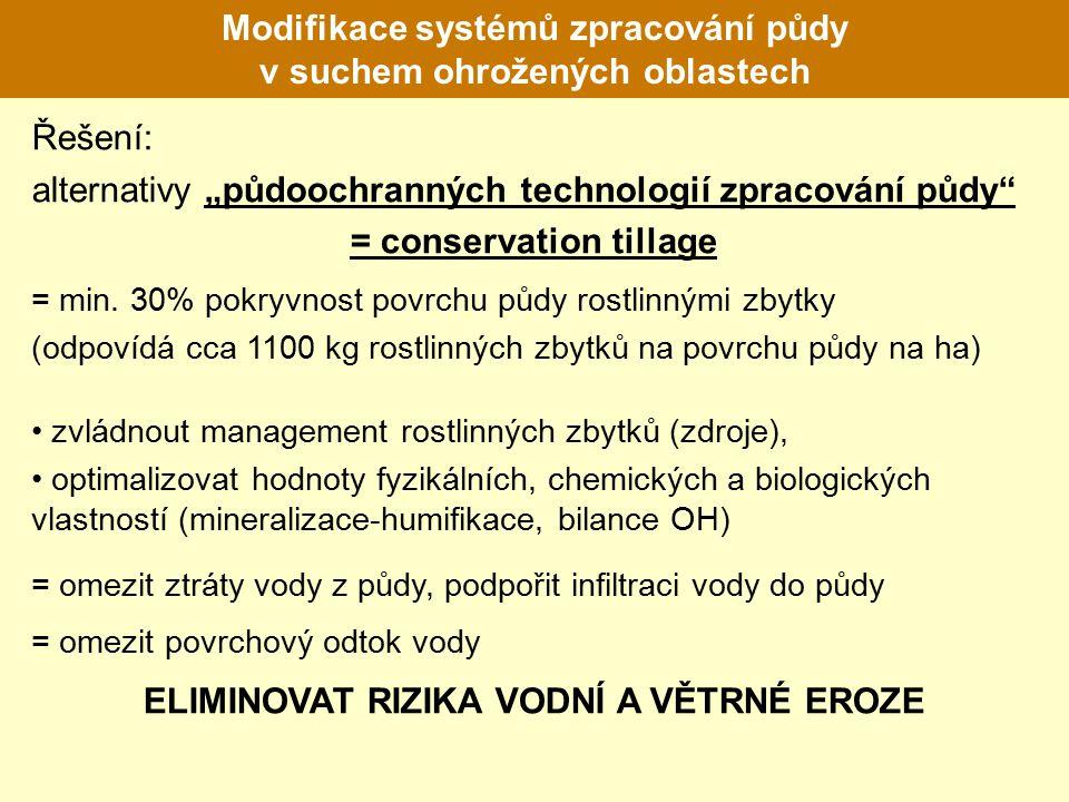 """Řešení: alternativy """"půdoochranných technologií zpracování půdy"""" = conservation tillage = min. 30% pokryvnost povrchu půdy rostlinnými zbytky (odpovíd"""