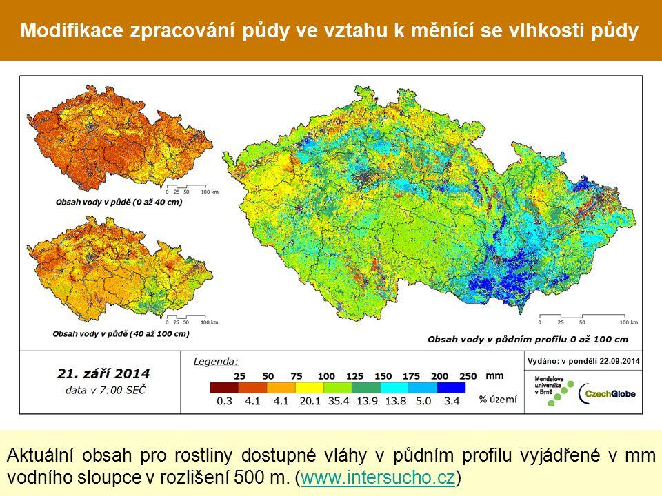 Aktuální obsah pro rostliny dostupné vláhy v půdním profilu vyjádřené v mm vodního sloupce v rozlišení 500 m. (www.intersucho.cz)www.intersucho.cz Mod