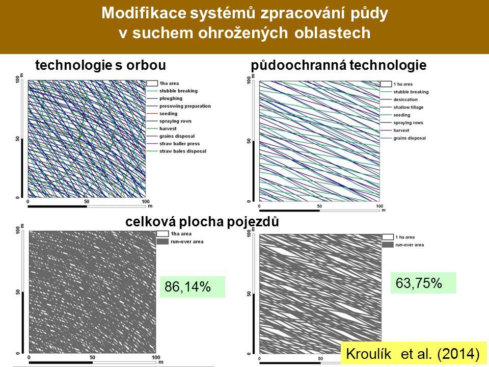 technologie s orbou půdoochranná technologie celková plocha pojezdů Kroulík et al. (2014) 86,14% 63,75% Modifikace systémů zpracování půdy v suchem oh