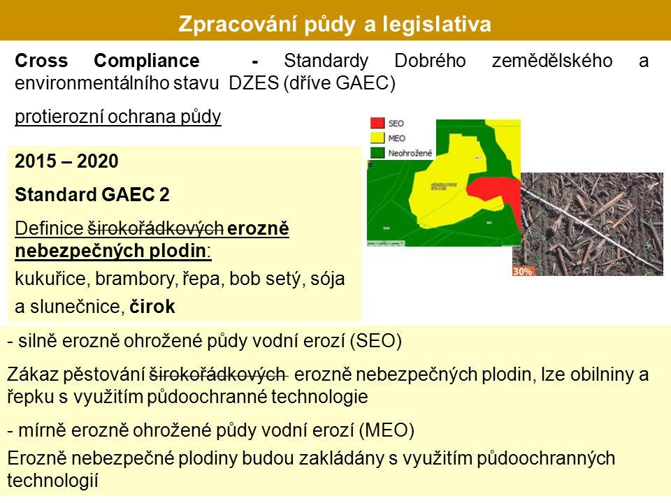 Cross Compliance - Standardy Dobrého zemědělského a environmentálního stavu DZES (dříve GAEC) protierozní ochrana půdy Zpracování půdy a legislativa 2015 – 2020 Standard GAEC 2 Definice širokořádkových erozně nebezpečných plodin: kukuřice, brambory, řepa, bob setý, sója a slunečnice, čirok - silně erozně ohrožené půdy vodní erozí (SEO) Zákaz pěstování širokořádkových erozně nebezpečných plodin, lze obilniny a řepku s využitím půdoochranné technologie - mírně erozně ohrožené půdy vodní erozí (MEO) Erozně nebezpečné plodiny budou zakládány s využitím půdoochranných technologií