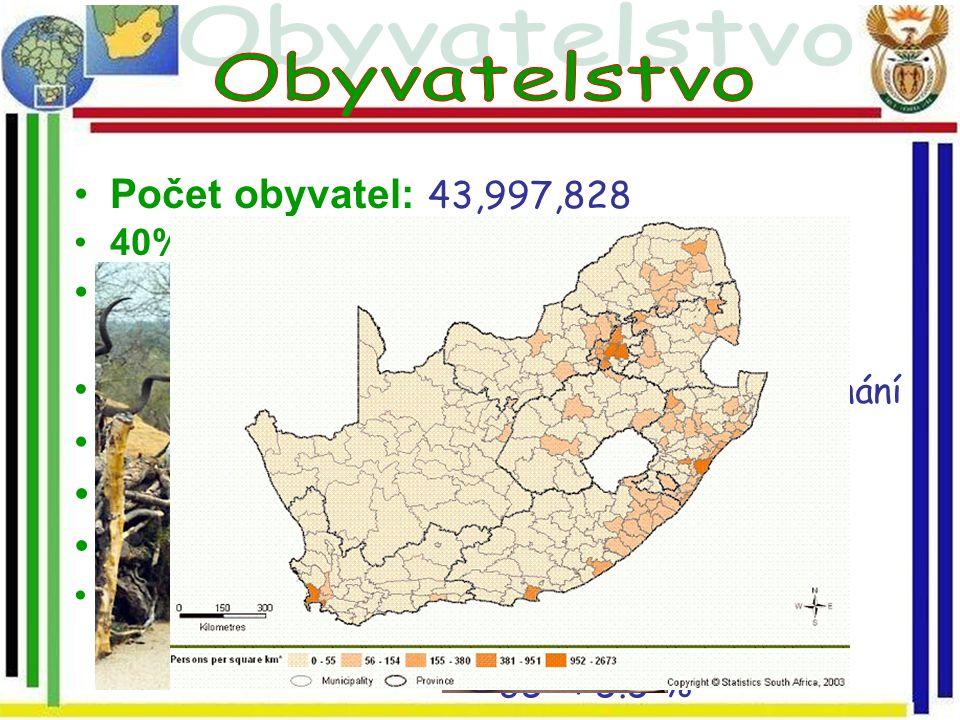 Počet obyvatel: 43,997,828 40% na venkově Národnostní složení: 4 / 5 černoši (Zulové,Khosové..), 9.6% běloši, 9% míšenci Náboženství: 79% křesťané, 15