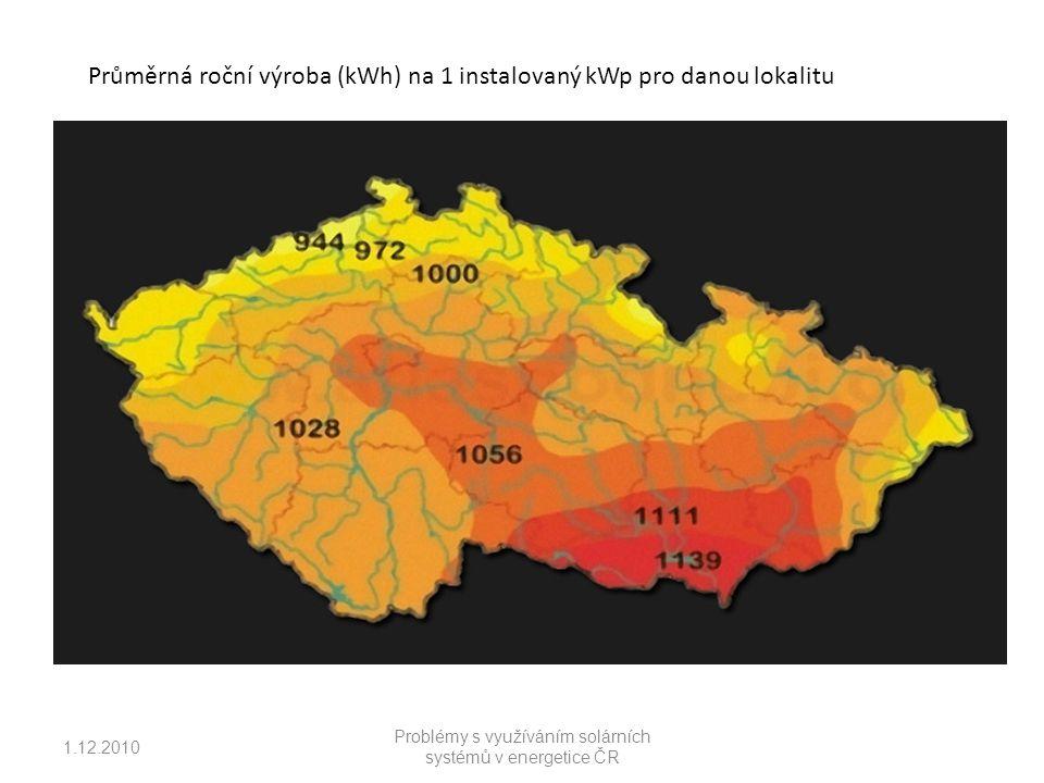 Průměrná roční výroba (kWh) na 1 instalovaný kWp pro danou lokalitu 1.12.2010 Problémy s využíváním solárních systémů v energetice ČR
