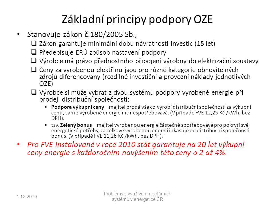 Základní principy podpory OZE Stanovuje zákon č.180/2005 Sb.,  Zákon garantuje minimální dobu návratnosti investic (15 let)  Předepisuje ERÚ způsob nastavení podpory  Výrobce má právo přednostního připojení výrobny do elektrizační soustavy  Ceny za vyrobenou elektřinu jsou pro různé kategorie obnovitelných zdrojů diferencovány (rozdílné investiční a provozní náklady jednotlivých OZE)  Výrobce si může vybrat z dvou systému podpory vyrobené energie při prodeji distribuční společnosti:  Podpora výkupní ceny – majitel prodá vše co vyrobí distribuční společnosti za výkupní cenu, sám z vyrobené energie nic nespotřebovává.