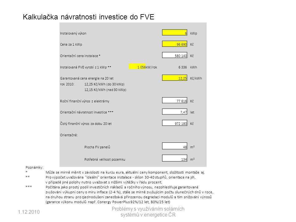 1.12.2010 Problémy s využíváním solárních systémů v energetice ČR Instalovaný výkon 6 kWp Cena za 1 kWp 96 690 Kč Orientační cena instalace * 580 140 Kč Instalovaná FVE vyrobí z 1 kWp **1 056kW/rok6 336 kWh Garantovaná cena energie na 20 let 12,25 Kč/kWh rok 2010:12,25 Kč/kWh (do 30 kWp) 12,15 Kč/kWh (nad 30 kWp) Roční finanční výnos z elektrárny 77 616 Kč Orientační návratnost investice *** 7,47 let Čistý finanční výnos za dobu 20 let 972 180 Kč Orientačně: Plocha FV panelů 48 m2m2 Potřebná velikost pozemku 134 m2m2 Kalkulačka návratnosti investice do FVE Poznámky: *Může se mírně měnit v závislosti na kurzu eura, aktuální ceny komponent, složitosti montáže aj.