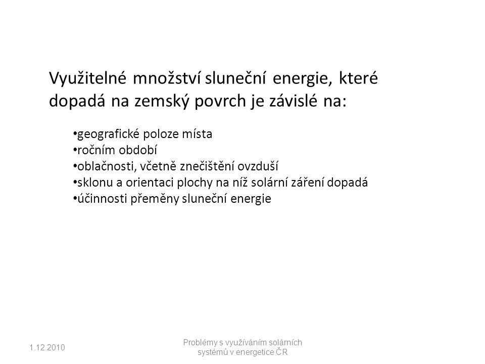 1.12.2010 Problémy s využíváním solárních systémů v energetice ČR Využitelné množství sluneční energie, které dopadá na zemský povrch je závislé na: geografické poloze místa ročním období oblačnosti, včetně znečištění ovzduší sklonu a orientaci plochy na níž solární záření dopadá účinnosti přeměny sluneční energie