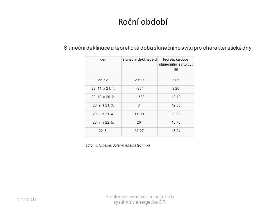 1.12.2010 Problémy s využíváním solárních systémů v energetice ČR Solární (fotovoltaická) elektárna o výkonu 5 kWp (cca 40-50 m2 střechy) PopisHodnotaVysvětlivka Výkon (kWp) 5 Instalovaný výkon kolektorů Cena elektrárny na klíč bez DPH Cena solární elektrárny na klíč 620 000 Výroba (kWh/rok) 5 000 Výkon vynásobený 1 000 Zelený bonus (Kč/rok) 59 550 Výroba vynásobená zeleným bonusem (11,91 Kč) Úspora (Kč/rok) 17 500 Výroba vynásobená průměrnou cenou elektřiny 3,5 Kč/kWh Roční zisk 77 050 Zelený bonus + úspora Návratnost (v letech) 8 Cena vydělená ročním ziskem Zisk za 20 let921 000 20 x roční zisk mínus pořizovací cena