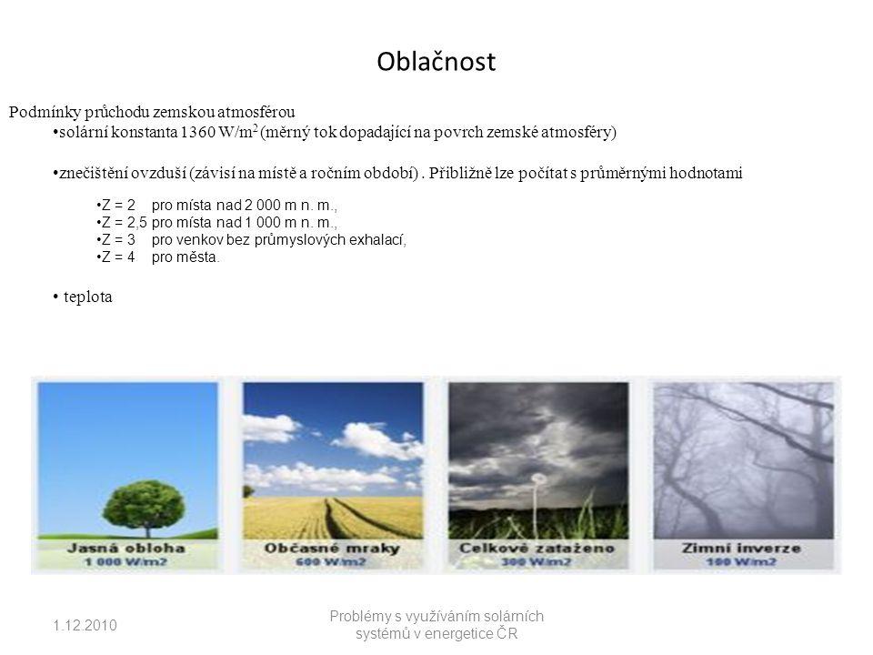 Podmínky průchodu zemskou atmosférou solární konstanta 1360 W/m 2 (měrný tok dopadající na povrch zemské atmosféry) znečištění ovzduší (závisí na místě a ročním období).