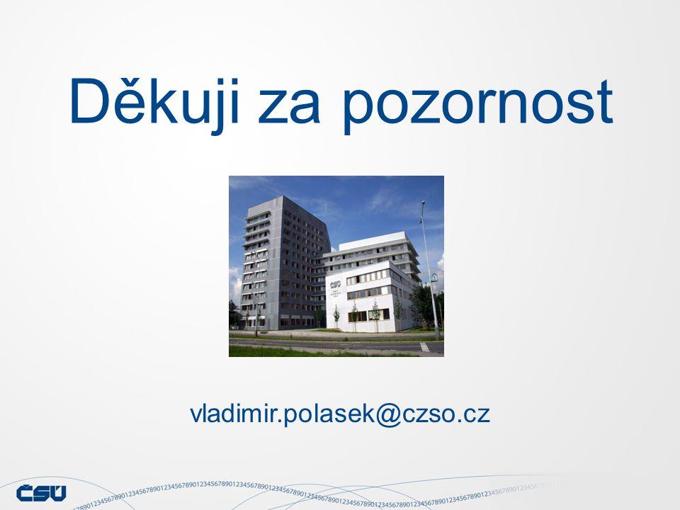 Děkuji za pozornost vladimir.polasek@czso.cz