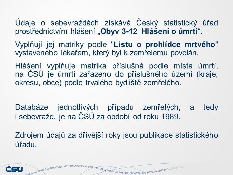 """Údaje o sebevraždách získává Český statistický úřad prostřednictvím hlášení """"Obyv 3-12 Hlášení o úmrtí"""". Vyplňují jej matriky podle"""