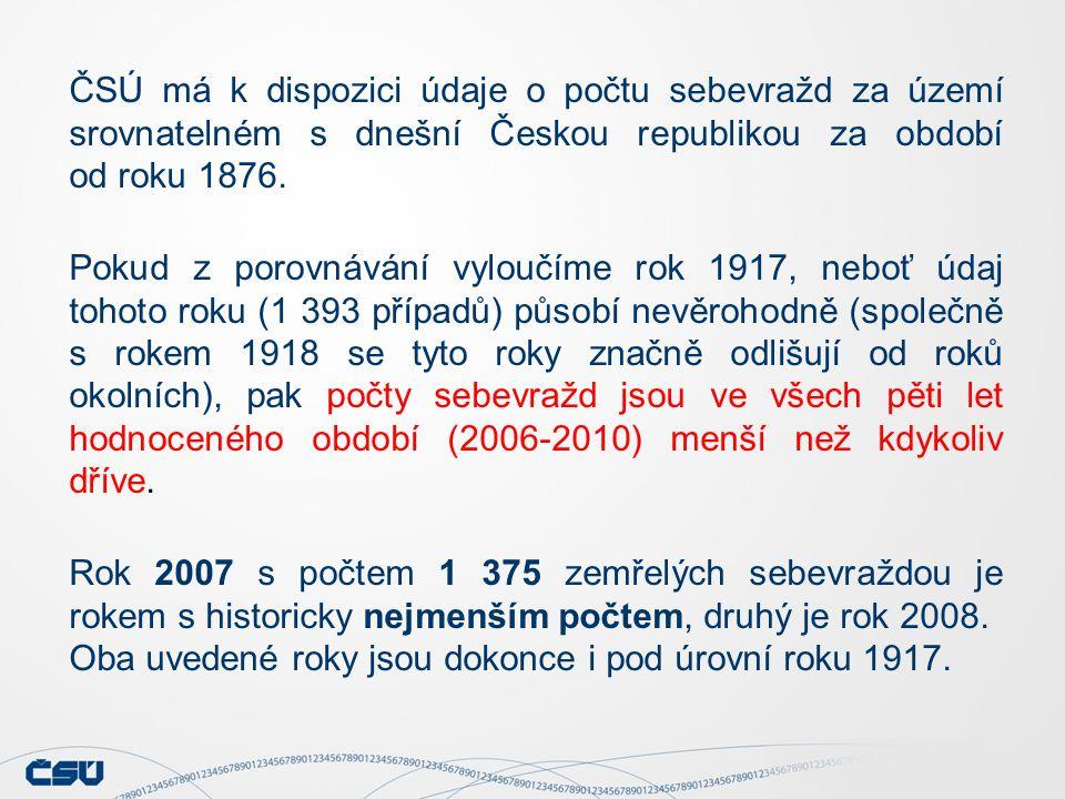 ČSÚ má k dispozici údaje o počtu sebevražd za území srovnatelném s dnešní Českou republikou za období od roku 1876. Pokud z porovnávání vyloučíme rok