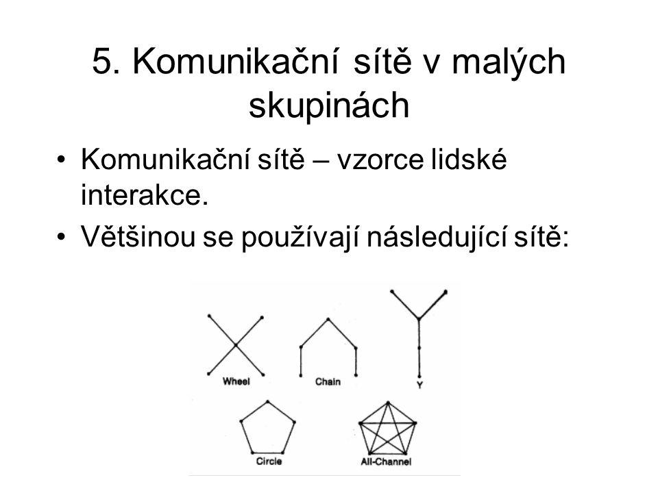 5. Komunikační sítě v malých skupinách Komunikační sítě – vzorce lidské interakce. Většinou se používají následující sítě: