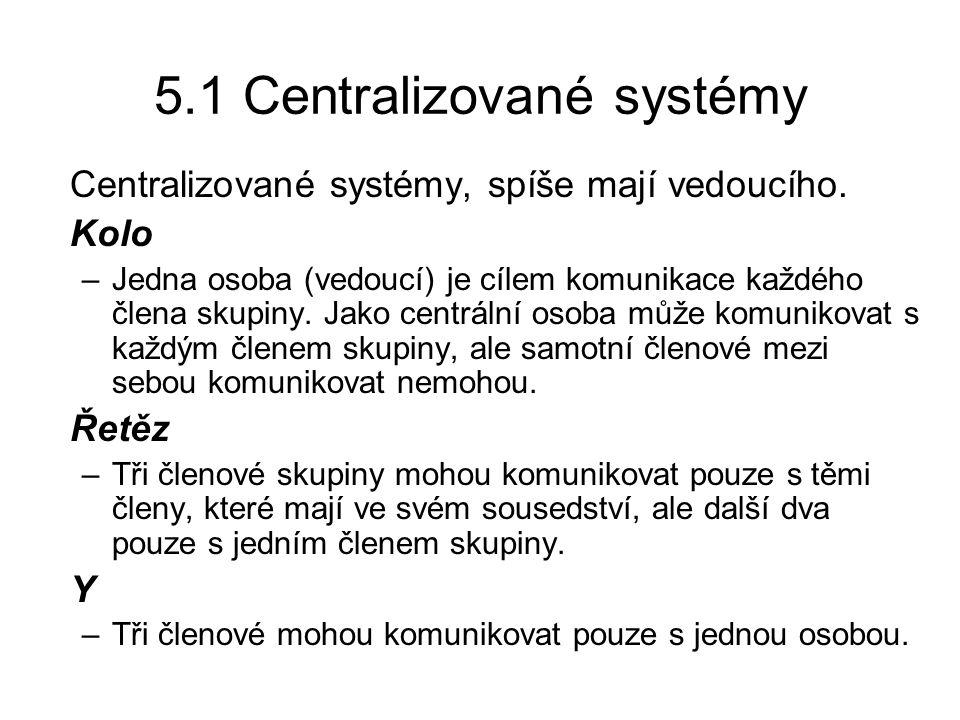 5.1 Centralizované systémy Centralizované systémy, spíše mají vedoucího. Kolo –Jedna osoba (vedoucí) je cílem komunikace každého člena skupiny. Jako c
