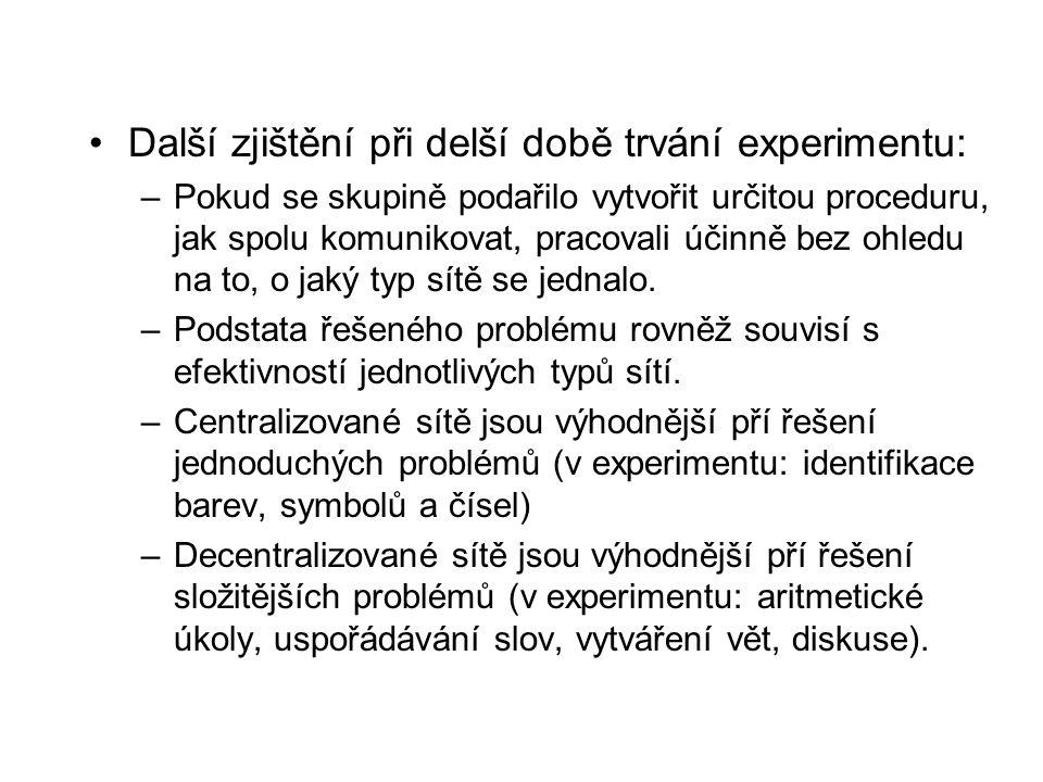 Další zjištění při delší době trvání experimentu: –Pokud se skupině podařilo vytvořit určitou proceduru, jak spolu komunikovat, pracovali účinně bez o
