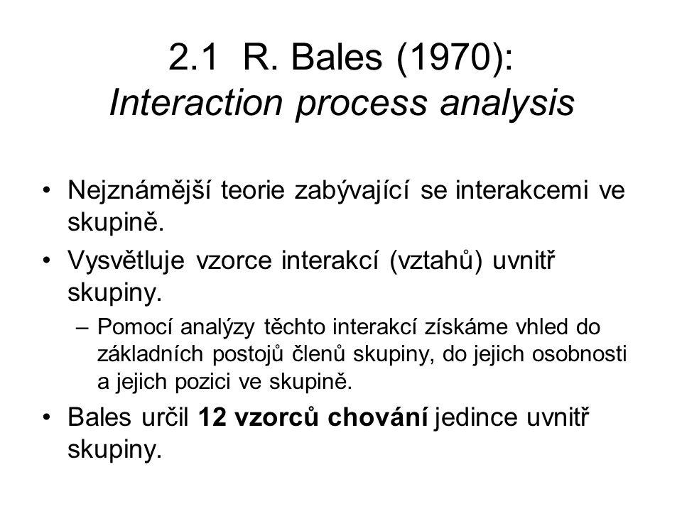 2.1 R. Bales (1970): Interaction process analysis Nejznámější teorie zabývající se interakcemi ve skupině. Vysvětluje vzorce interakcí (vztahů) uvnitř