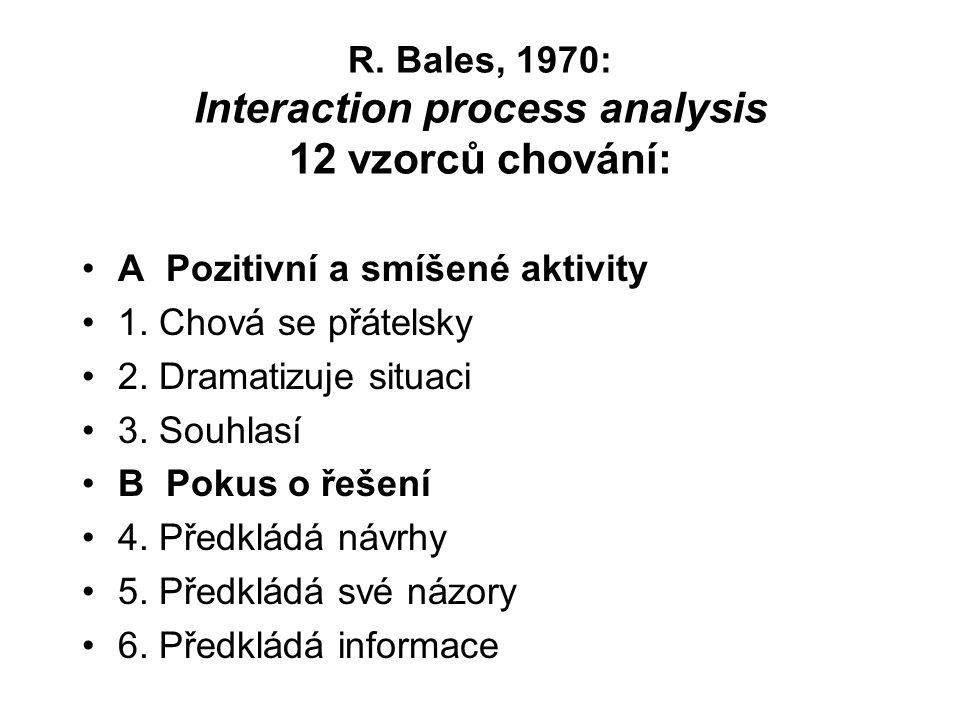 R. Bales, 1970: Interaction process analysis 12 vzorců chování: A Pozitivní a smíšené aktivity 1. Chová se přátelsky 2. Dramatizuje situaci 3. Souhlas