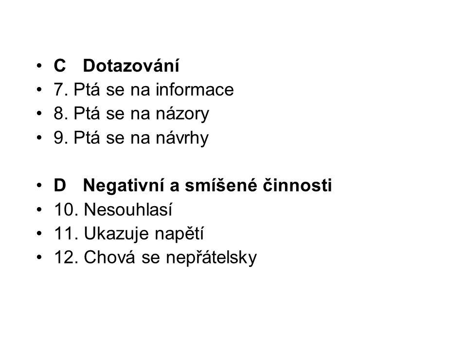 CDotazování 7. Ptá se na informace 8. Ptá se na názory 9. Ptá se na návrhy DNegativní a smíšené činnosti 10. Nesouhlasí 11. Ukazuje napětí 12. Chová s
