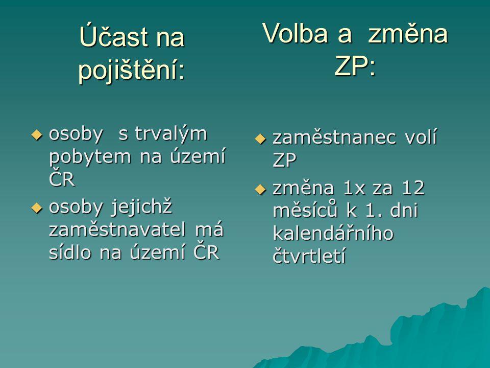Účast na pojištění:  osoby s trvalým pobytem na území ČR  osoby jejichž zaměstnavatel má sídlo na území ČR  zaměstnanec volí ZP  změna 1x za 12 měsíců k 1.