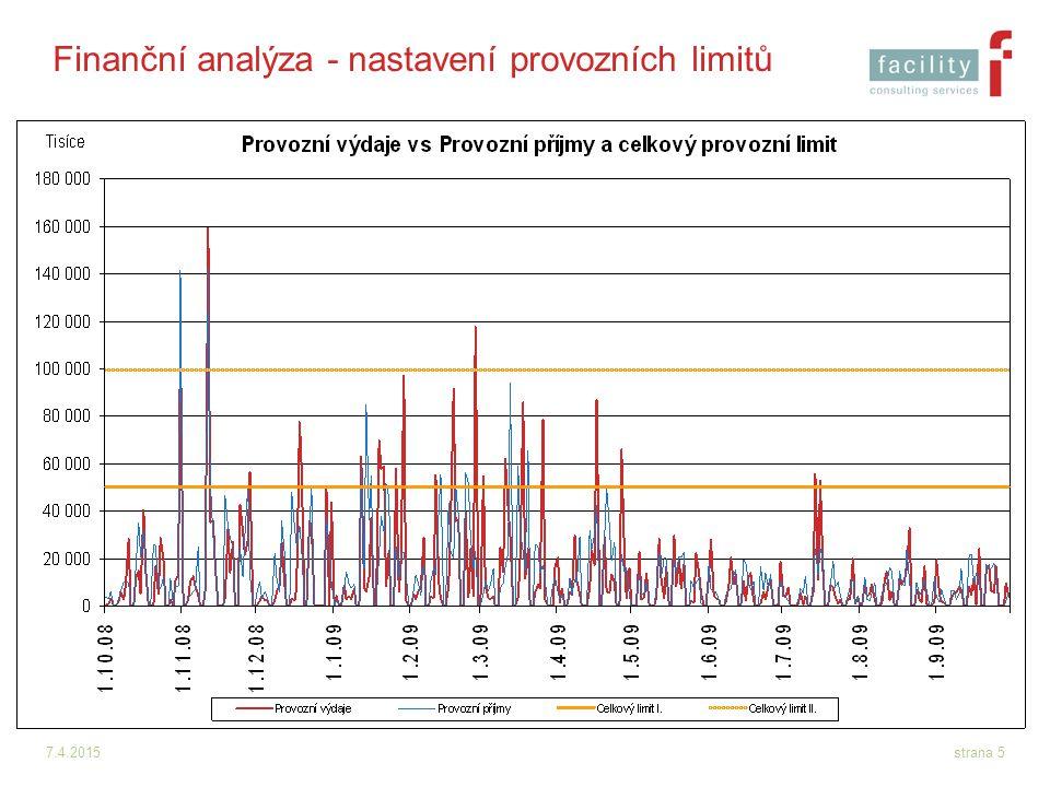 7.4.2015strana 5 Finanční analýza - nastavení provozních limitů
