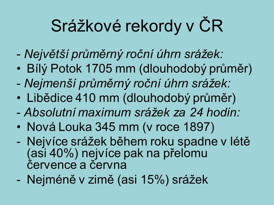 Srážkové rekordy v ČR - Největší průměrný roční úhrn srážek: Bílý Potok 1705 mm (dlouhodobý průměr) - Nejmenší průměrný roční úhrn srážek: Libědice 41