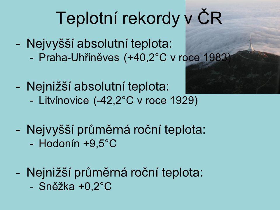 Teplotní rekordy v ČR -Nejvyšší absolutní teplota: -Praha-Uhřiněves (+40,2°C v roce 1983) -Nejnižší absolutní teplota: -Litvínovice (-42,2°C v roce 19