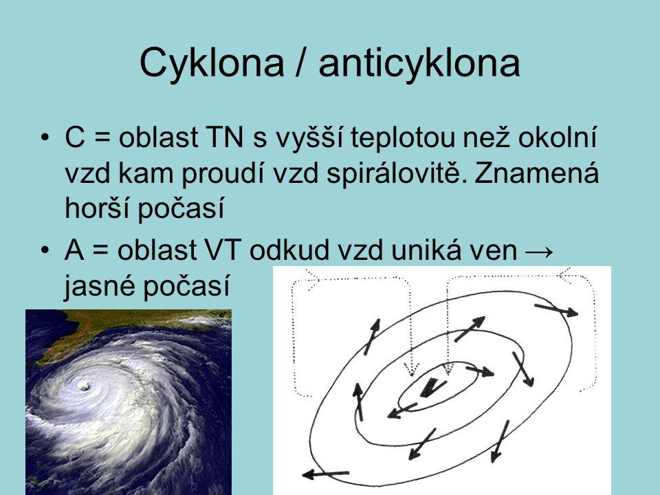 Cyklona / anticyklona C = oblast TN s vyšší teplotou než okolní vzd kam proudí vzd spirálovitě. Znamená horší počasí A = oblast VT odkud vzd uniká ven