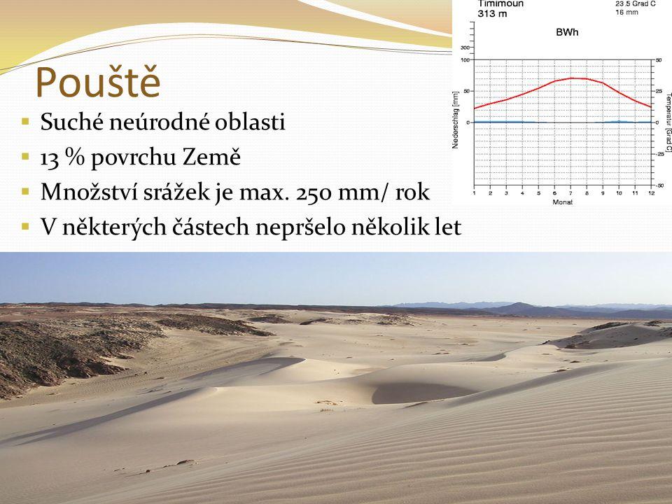 Pouště  Suché neúrodné oblasti  13 % povrchu Země  Množství srážek je max.