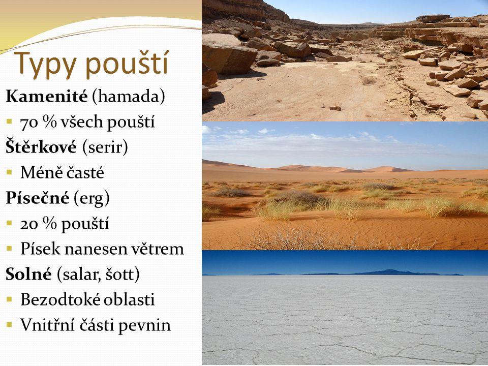 Typy pouští Kamenité (hamada)  70 % všech pouští Štěrkové (serir)  Méně časté Písečné (erg)  20 % pouští  Písek nanesen větrem Solné (salar, šott)  Bezodtoké oblasti  Vnitřní části pevnin