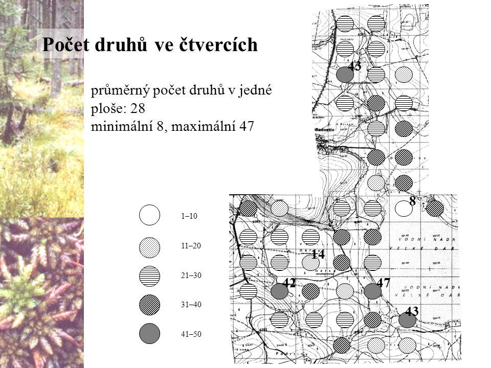 Počet druhů ve čtvercích 1–10 11–20 21–30 31–40 41–50 průměrný počet druhů v jedné ploše: 28 minimální 8, maximální 47 43 47 14 42 8 43