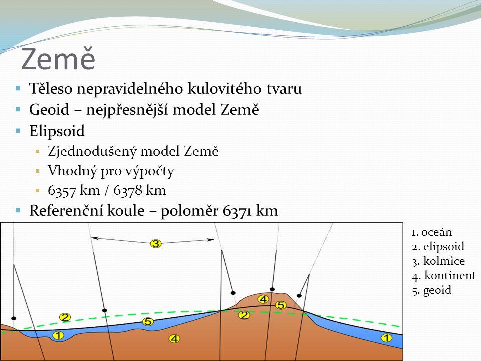 Země  Těleso nepravidelného kulovitého tvaru  Geoid – nejpřesnější model Země  Elipsoid  Zjednodušený model Země  Vhodný pro výpočty  6357 km /
