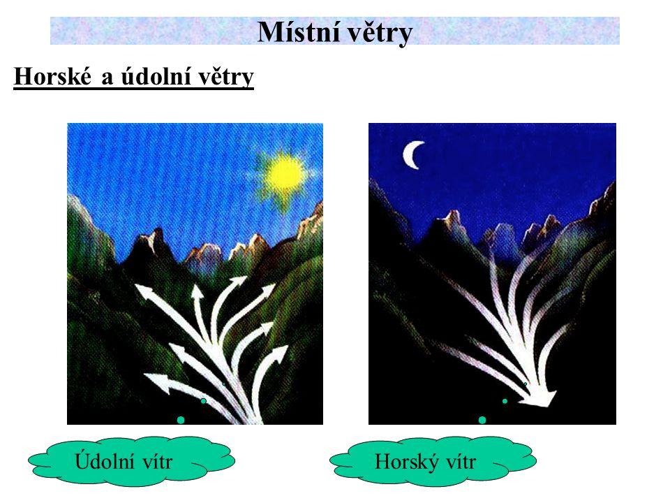 Horské a údolní větry Místní větry Údolní vítrHorský vítr