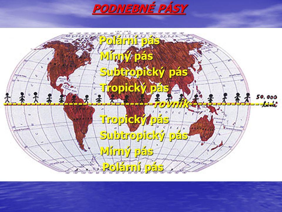 PODNEBNÉ PÁSY PODNEBNÉ PÁSY Polární pás Polární pás Mírný pás Mírný pás Subtropický pás Subtropický pás Tropický pás Tropický pás --------------------