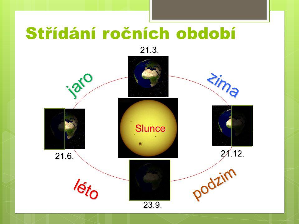 Střídání ročních období 21.3. 21.6. 23.9. 21.12. jaro podzim léto zima Slunce