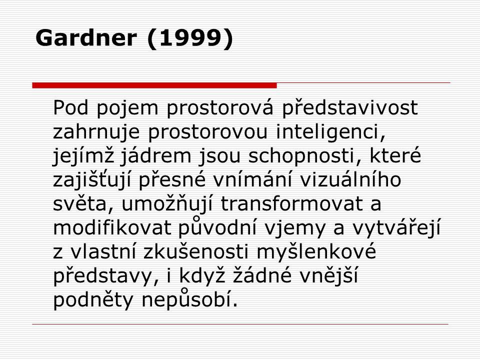 Gardner (1999) Pod pojem prostorová představivost zahrnuje prostorovou inteligenci, jejímž jádrem jsou schopnosti, které zajišťují přesné vnímání vizuálního světa, umožňují transformovat a modifikovat původní vjemy a vytvářejí z vlastní zkušenosti myšlenkové představy, i když žádné vnější podněty nepůsobí.
