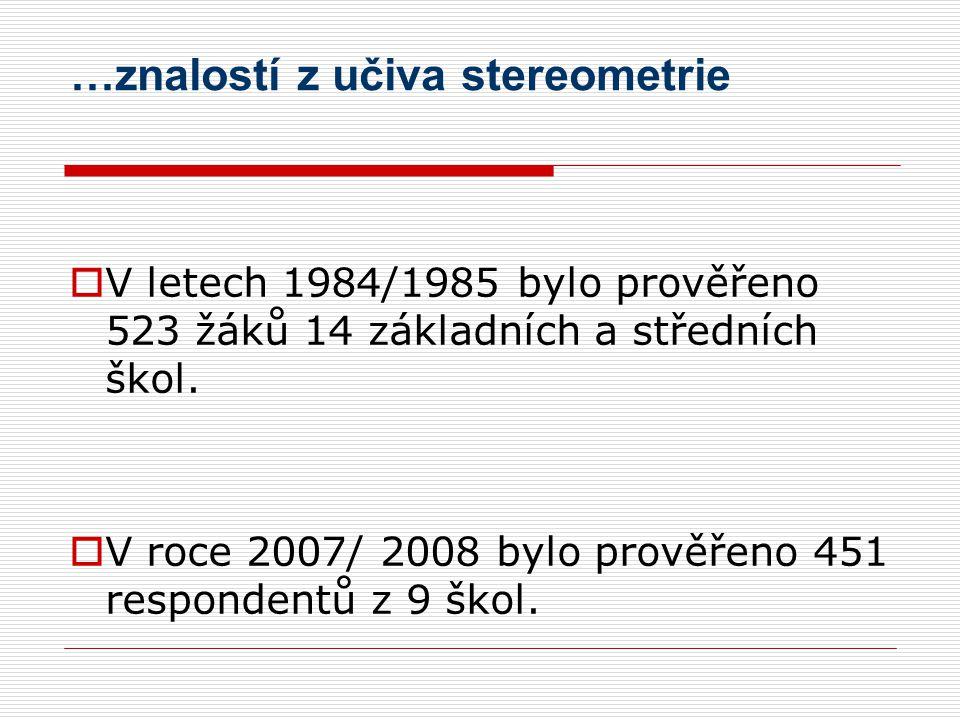 …znalostí z učiva stereometrie  V letech 1984/1985 bylo prověřeno 523 žáků 14 základních a středních škol.  V roce 2007/ 2008 bylo prověřeno 451 res
