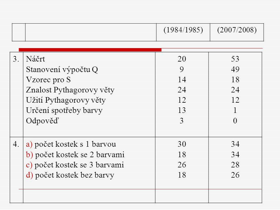3.Náčrt Stanovení výpočtu Q Vzorec pro S Znalost Pythagorovy věty Užití Pythagorovy věty Určení spotřeby barvy Odpověď 20 9 14 24 12 13 3 53 49 18 24