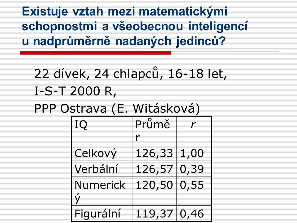 Existuje vztah mezi matematickými schopnostmi a všeobecnou inteligencí u nadprůměrně nadaných jedinců? 22 dívek, 24 chlapců, 16-18 let, I-S-T 2000 R,