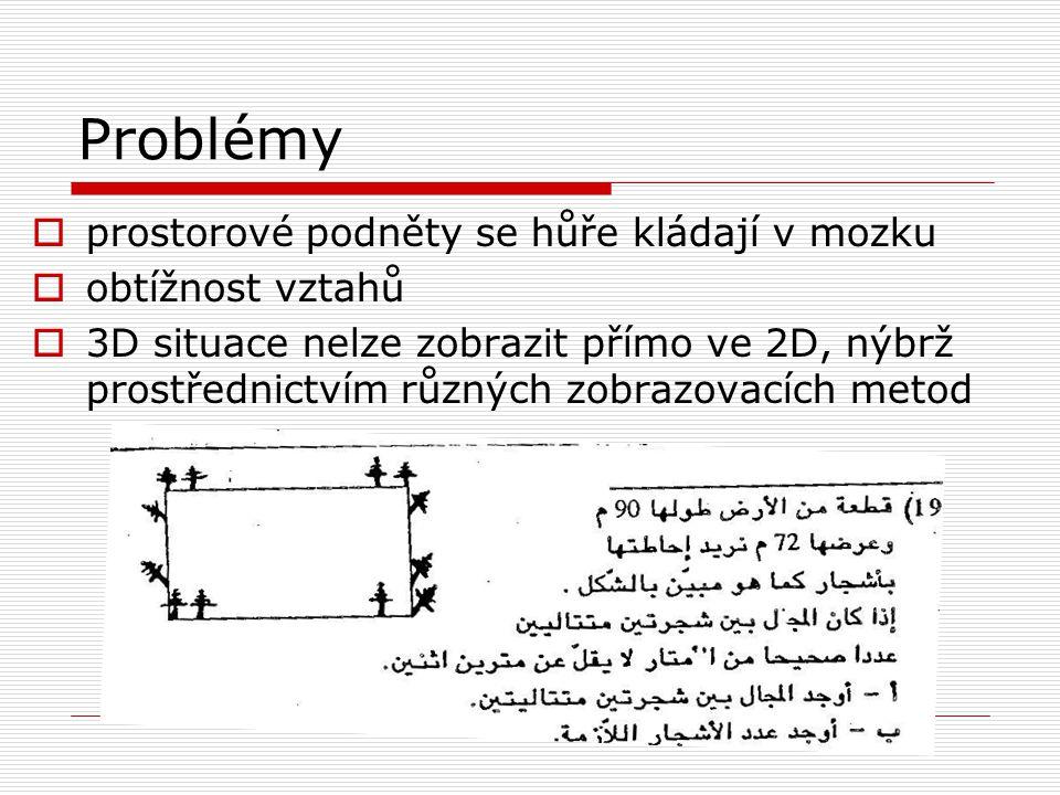"""Některé příčiny nízké úrovně prostorové představivosti Motto: """" Geometrie je do školy nevhodná. Posluchačka M-X při zkoušce z KG"""