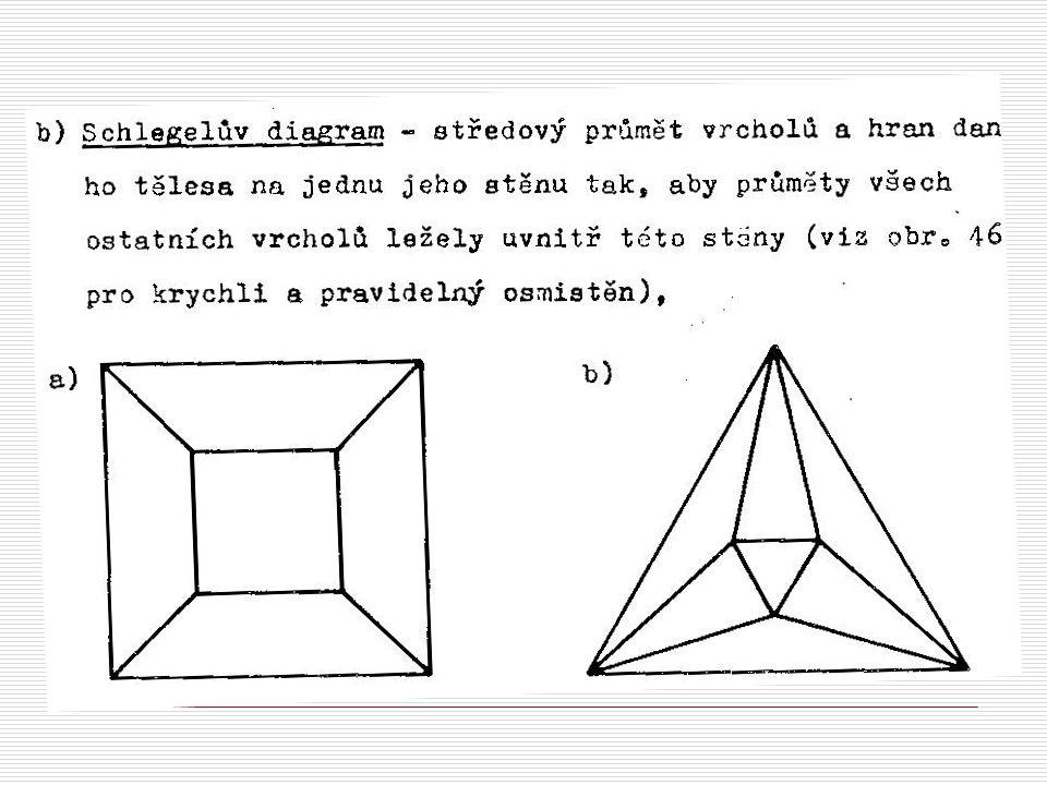 Další směry výzkumu  Lateralita a prostorová představivost  Prostorová představivost mužů a žen  Prostorová představivost a mimořádné nadání (např.