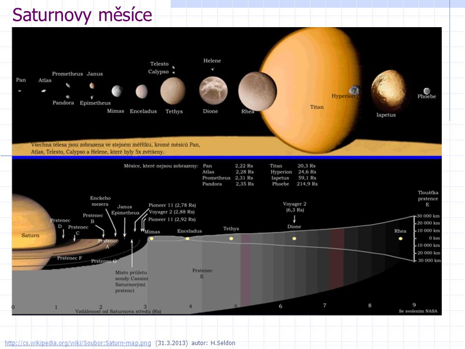 Saturnovy měsíce http://cs.wikipedia.org/wiki/Soubor:Saturn-map.pnghttp://cs.wikipedia.org/wiki/Soubor:Saturn-map.png (31.3.2013) autor: H.Seldon