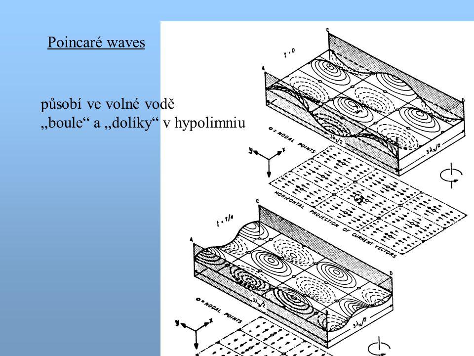 """Poincaré waves působí ve volné vodě """"boule"""" a """"dolíky"""" v hypolimniu"""