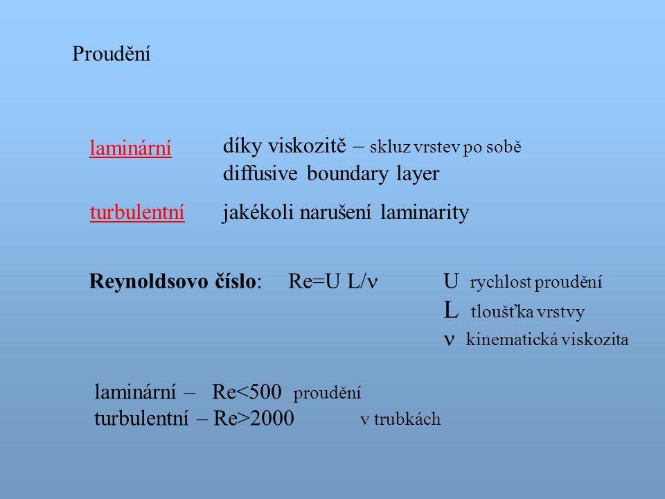 Proudění laminární díky viskozitě – skluz vrstev po sobě diffusive boundary layer turbulentníjakékoli narušení laminarity Reynoldsovo číslo: Re=U L/ U