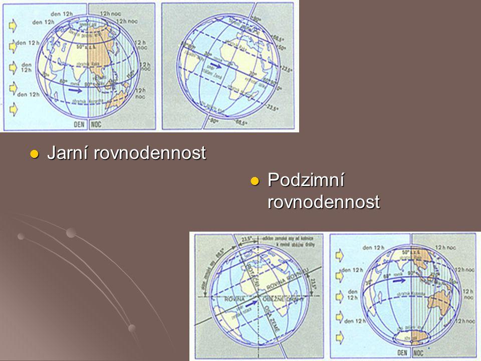 Jarní rovnodennost Jarní rovnodennost Podzimní rovnodennost Podzimní rovnodennost