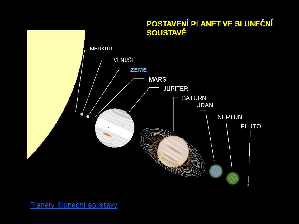 MERKUR VENUŠE ZEMĚ MARS JUPITER SATURN URAN NEPTUN PLUTO POSTAVENÍ PLANET VE SLUNEČNÍ SOUSTAVĚ Planety Sluneční soustavy