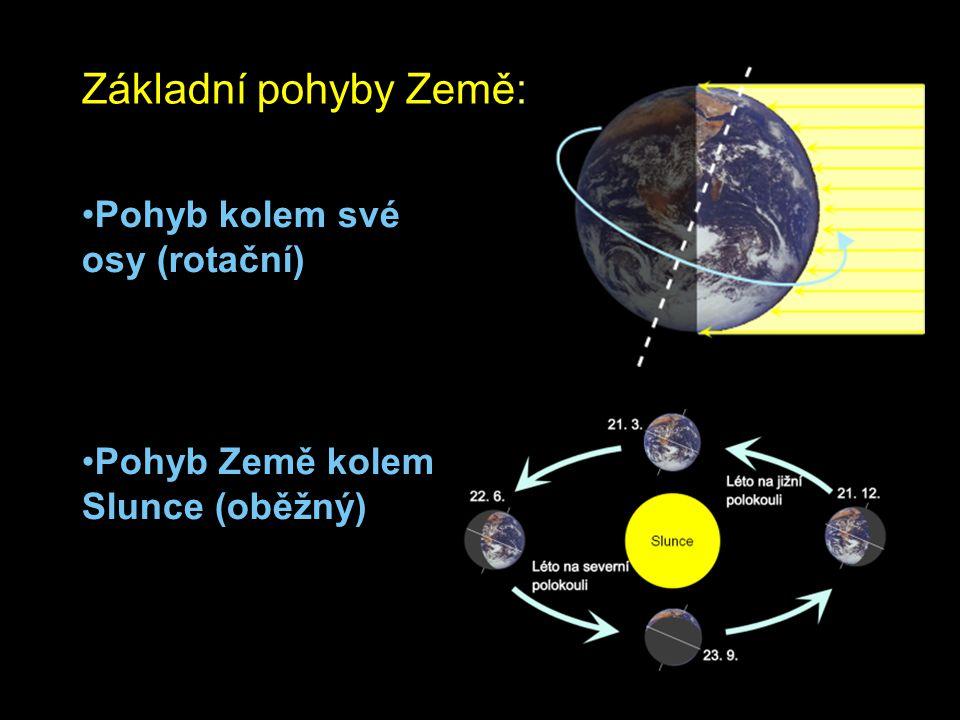 Základní pohyby Země: Pohyb kolem své osy (rotační) Pohyb Země kolem Slunce (oběžný)