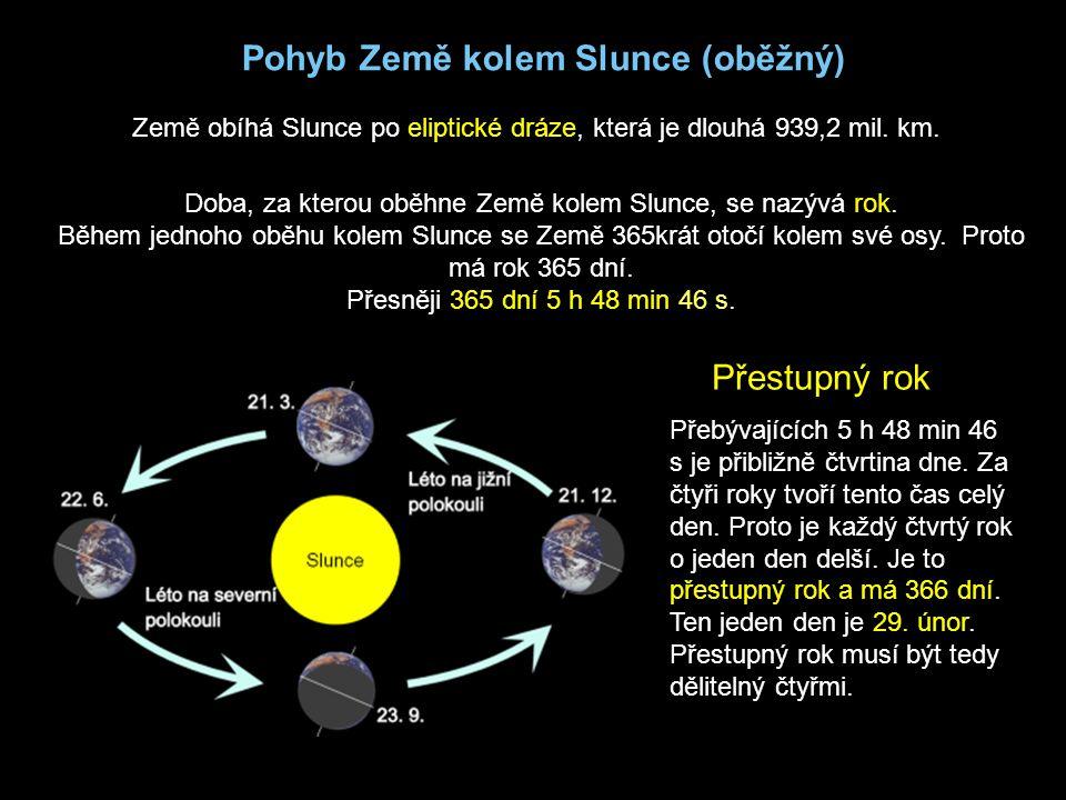 Pohyb Země kolem Slunce (oběžný) Doba, za kterou oběhne Země kolem Slunce, se nazývá rok. Během jednoho oběhu kolem Slunce se Země 365krát otočí kolem