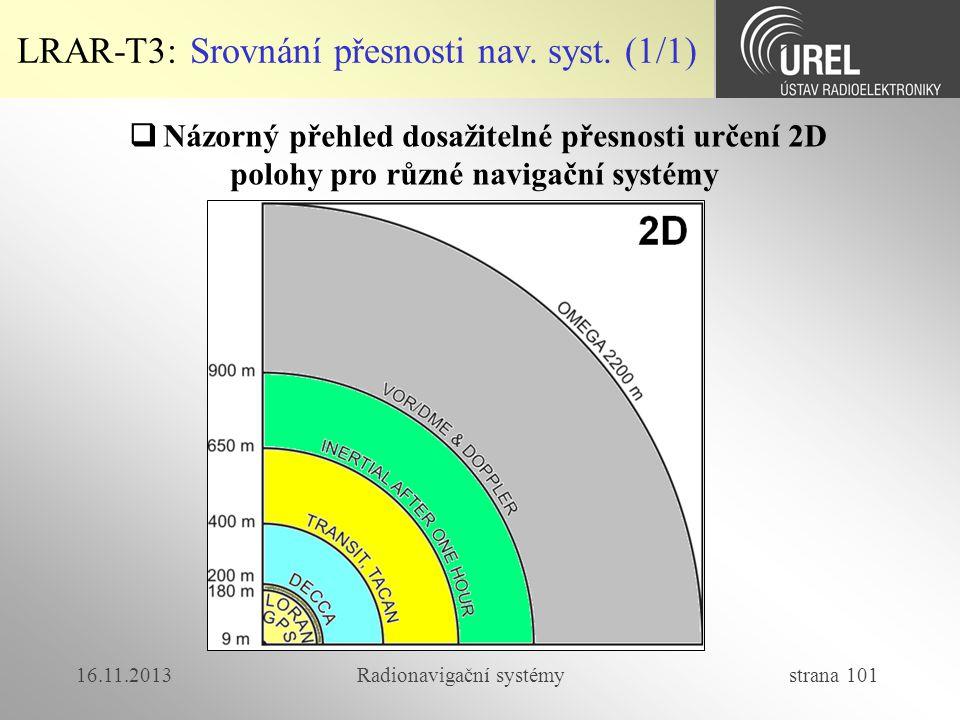 16.11.2013Radionavigační systémy strana 101 LRAR-T3: Srovnání přesnosti nav. syst. (1/1)  Názorný přehled dosažitelné přesnosti určení 2D polohy pro